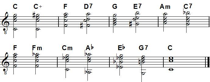 Was bedeutet dominante in der musik
